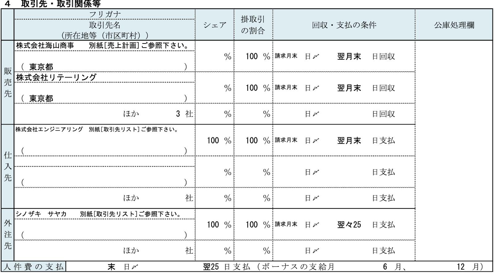 創業計画書の取引先サンプル図