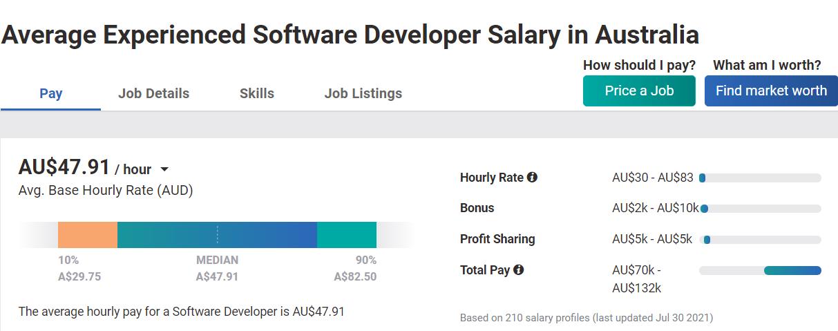 seaoned developer salary in australia