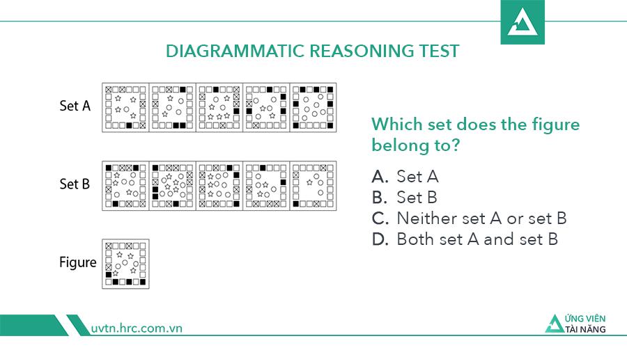 Bổ sung ngay kiến thức về 4 dạng Aptitude Test phổ biến nhất | HRC