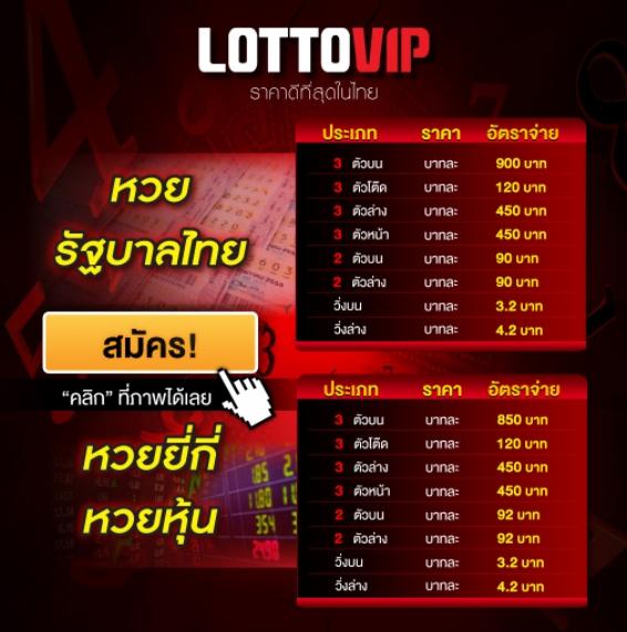 อัตราการจ่ายของเว็บหวยออนไลน์ LOTTO VIP