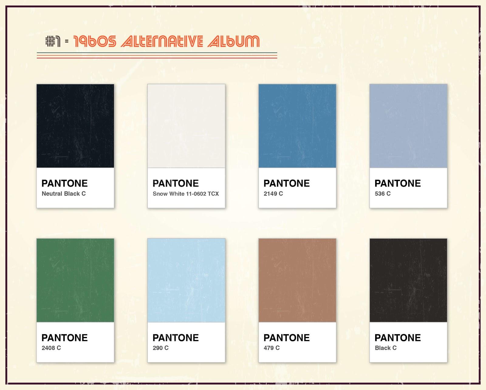 Album Artwork As Pantone: Famous Album Covers Without Text Quiz_1