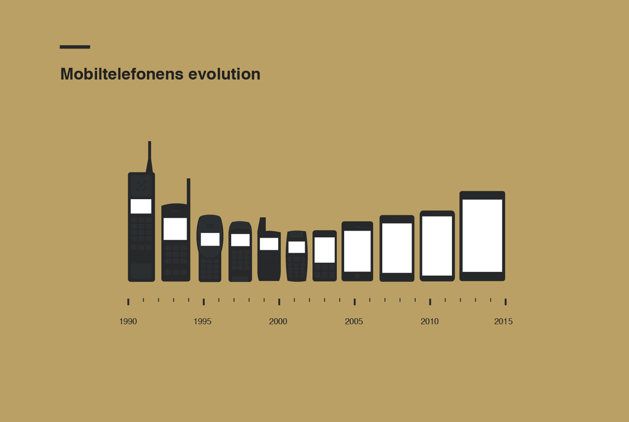 mobile-phone-evolution