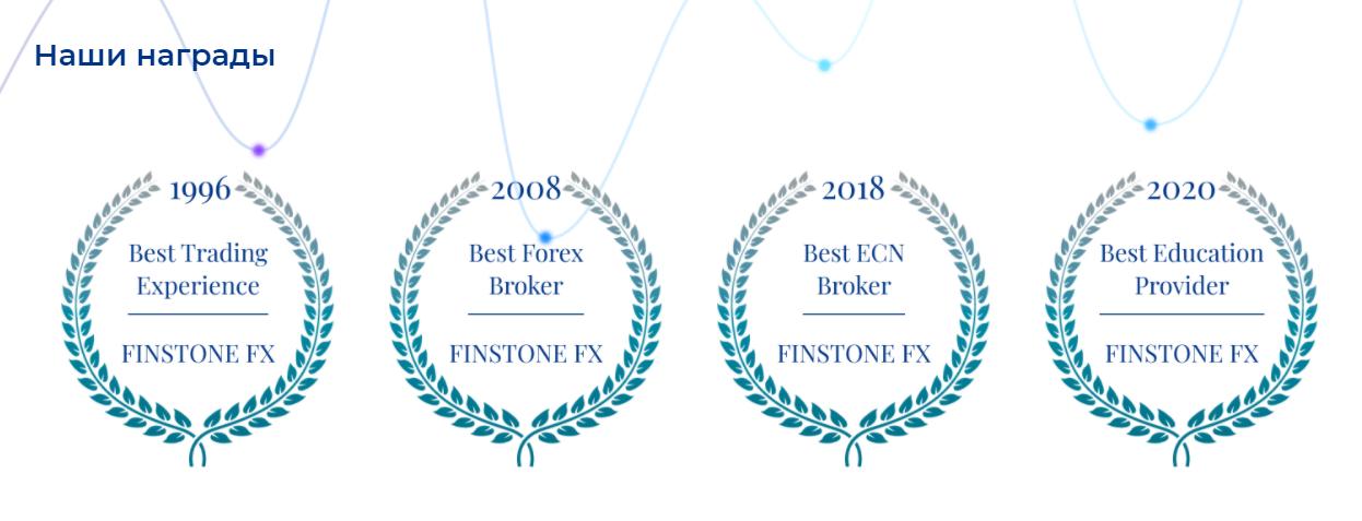 Брокер Finstone FX: обзор торговых условий и отзывы клиентов