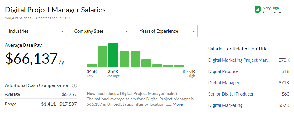 C:\Users\lenovo\Desktop\Digital project manager\dpm salary.png