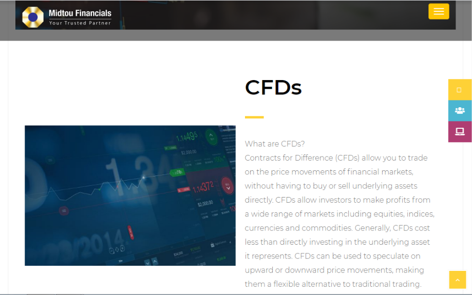 CFD section of Midtou Financials