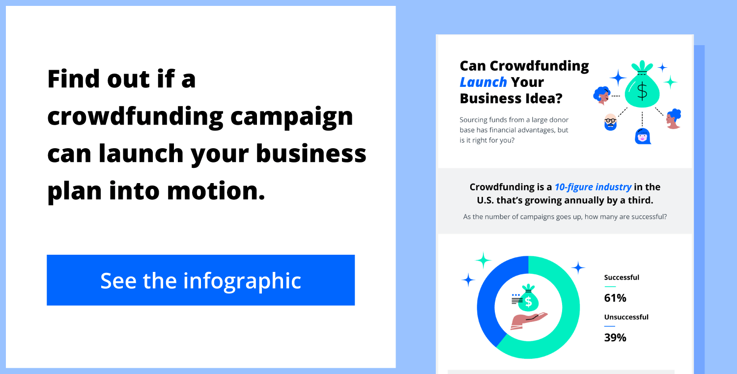 View the infographic on crowdfunding for business