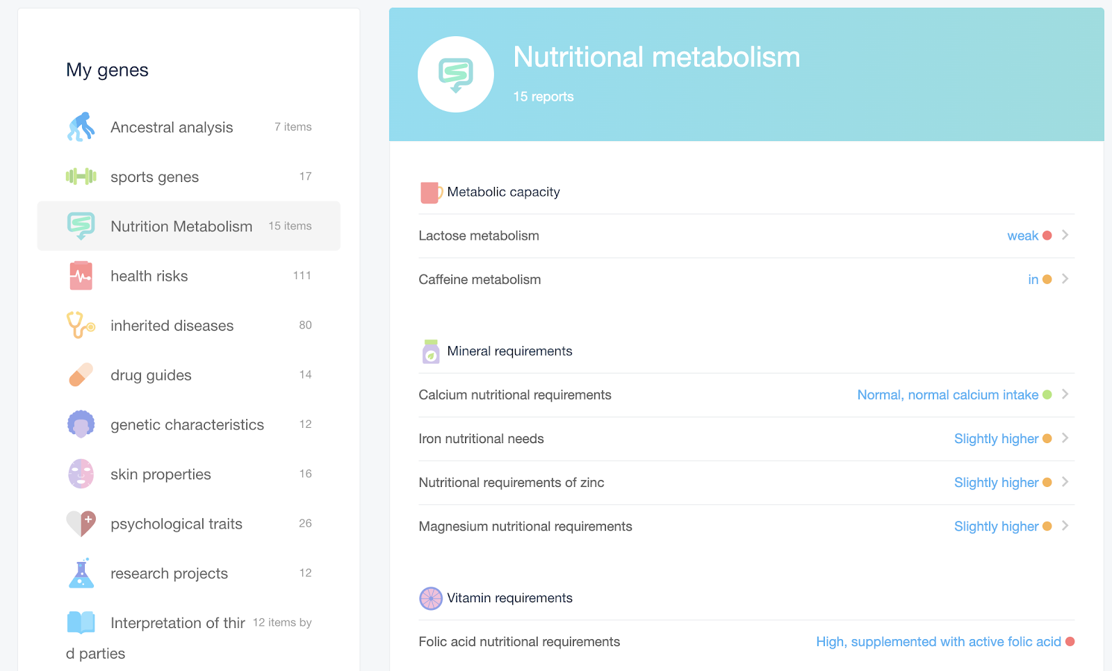 WeGene nutrition reports.