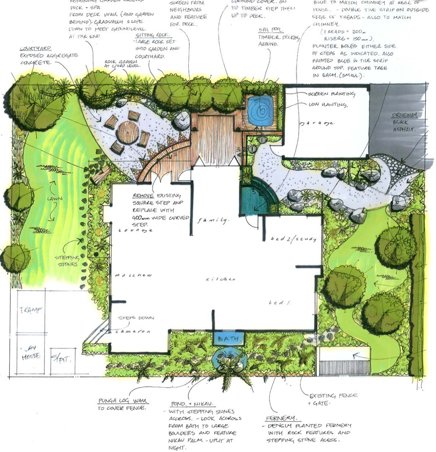 Garden design Wellington 1.png