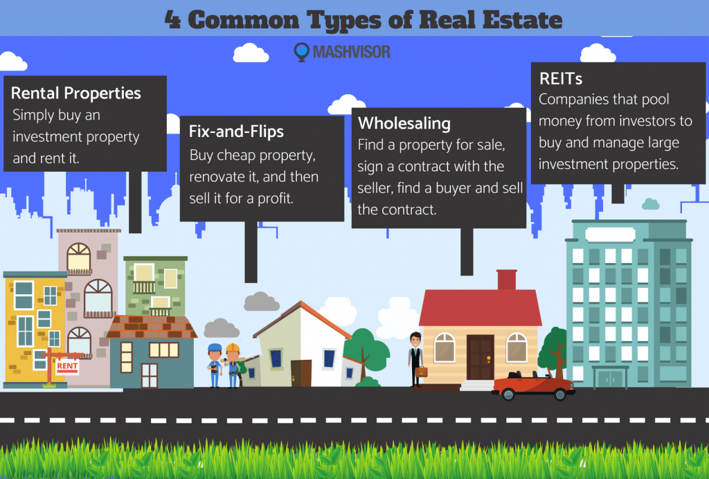 Common types of real estate