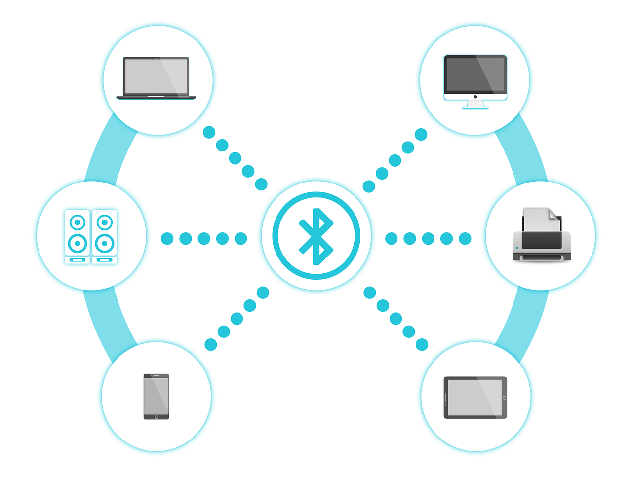 A graphic showing different Bluetooth devices