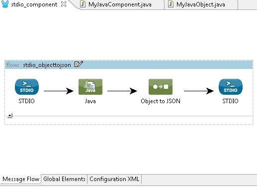 Mule Object to JSON | Mule ESB