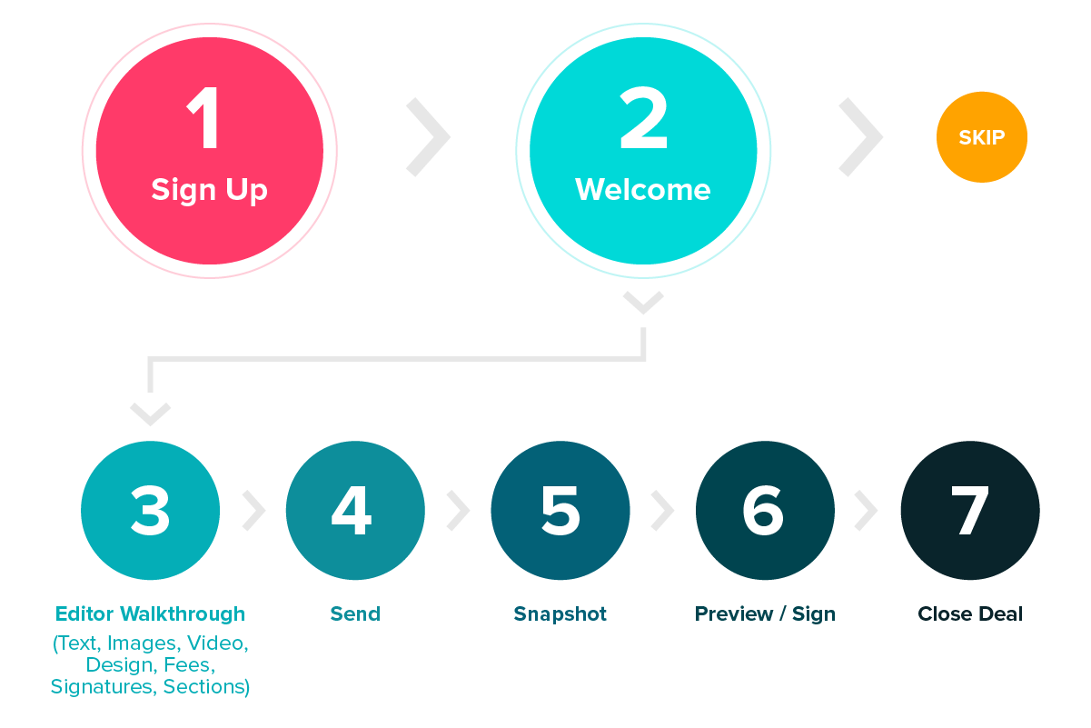 Blog Graphics 2016-12-01 New Onboarding.png