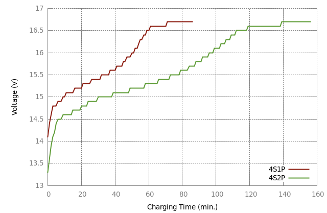 charging_profile.png