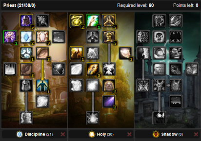 Classic WoW Holy Priest Guide