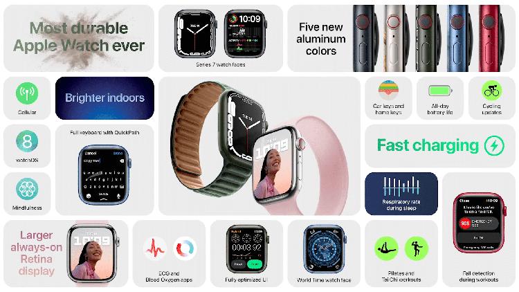 Apple Watch Series 7 được trang bị màn hình lớn, hiển thị nhiều nội dung hơn