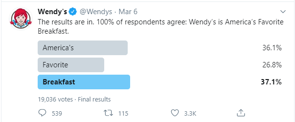 A screenshot of a tweet from Wendy's asking users to vote in a poll.