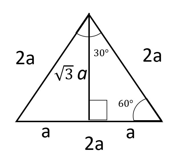 Trigonometric ratios for an angle