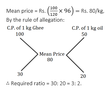 Daily Quiz in Bengali | Mathematics For WBP 28 July 2021_90.1