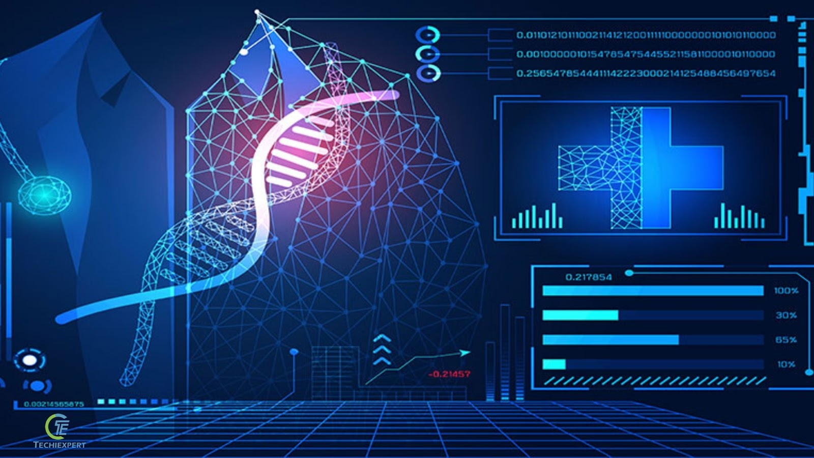 Will Artificial Intelligence Replace Pathologists, Radiologists, Microbiologists? 4
