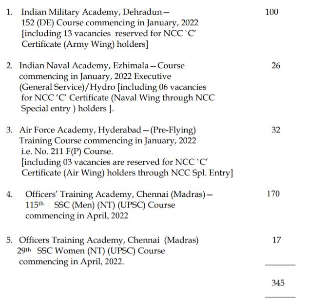 UPSC Recruitment 2020 - Apply for 345 Officer job 2