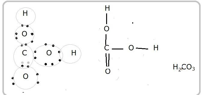 H2CO3.jpg