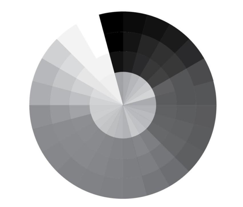 Màu ghi xám là sự trung hòa giữa hai gam màu trắng và đen