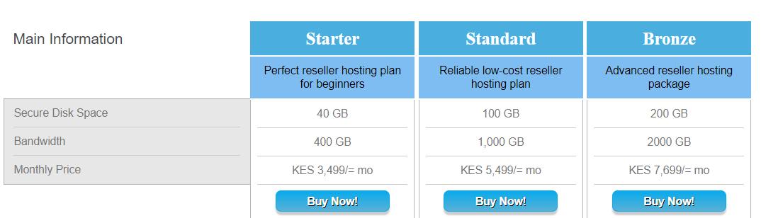 Kenya Web Experts resellers