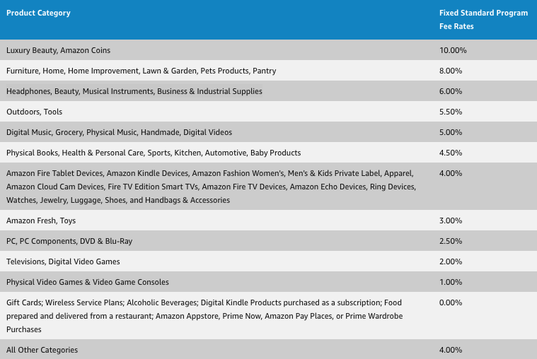 k3NWJeVnXCSMbkqJmeDHiBUvWBrUb0 CC fRyqgARr0rZ3hcusoSE0alWjQI7XQ KKsUNyA9bjYxNixmk37nq5Vwro3Ne4sRYbdjYi58F SMpqfllFZkH1VIazoi2YA CElWhIO  - 16 Best Online Business Models (2021)