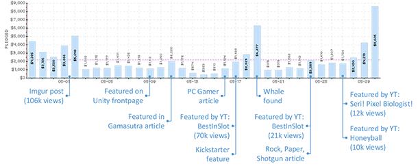 kickstarter_timeline_middle.png