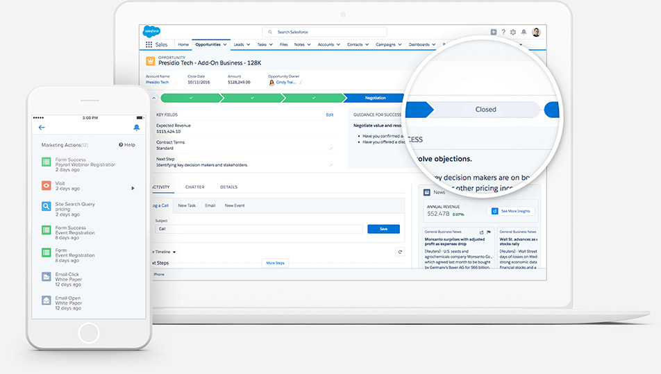 Salesforce pipeline management