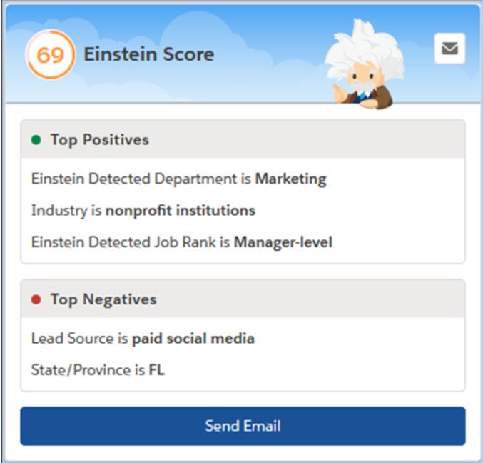 Salesforce Einstein score