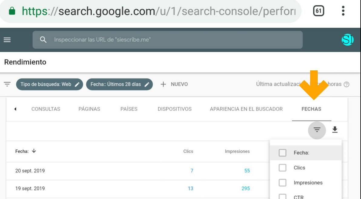 Google Search Console ofrece datos del día anterior 3