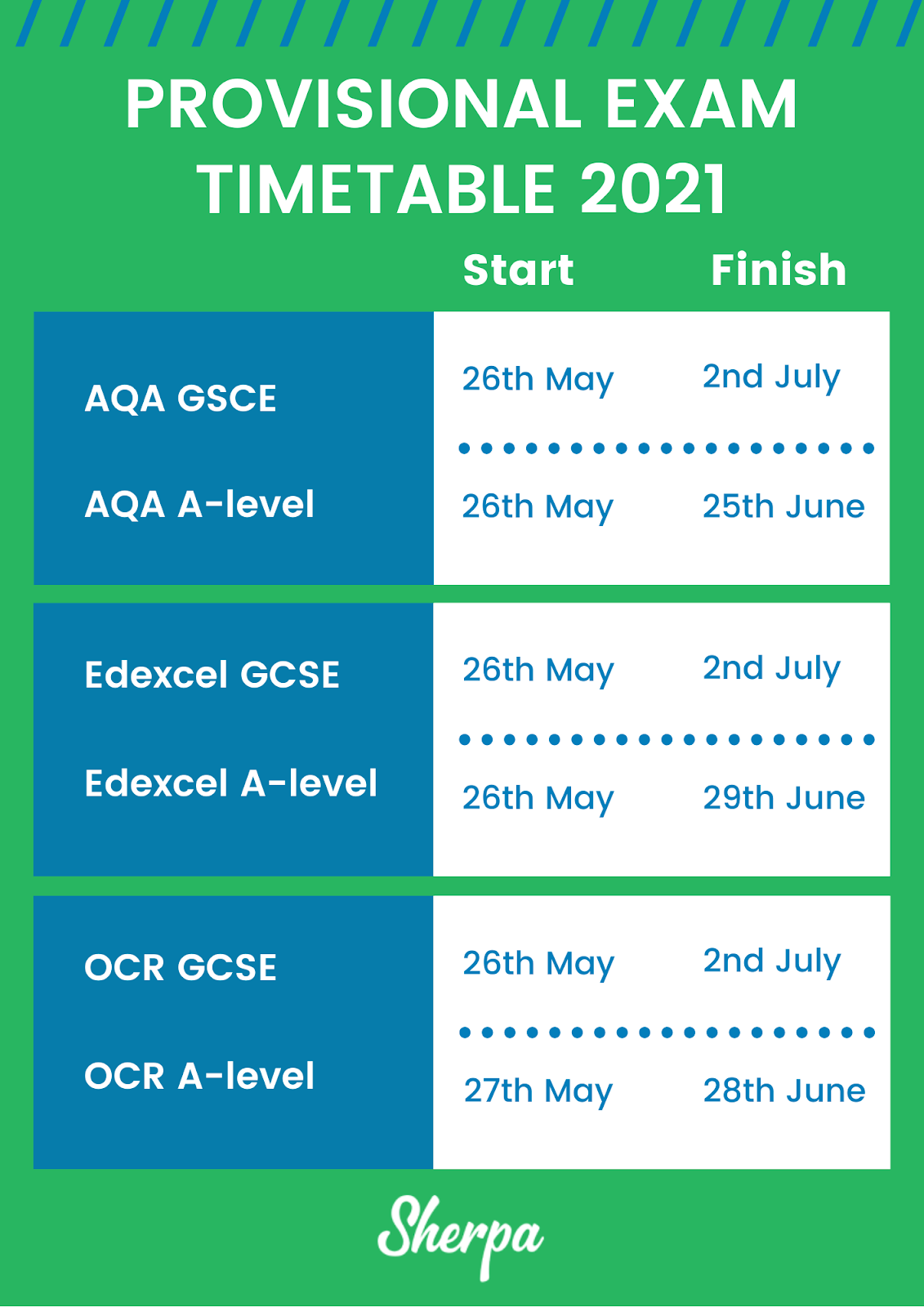 Provisional exam timetable for AQA, Edexcel and OCR