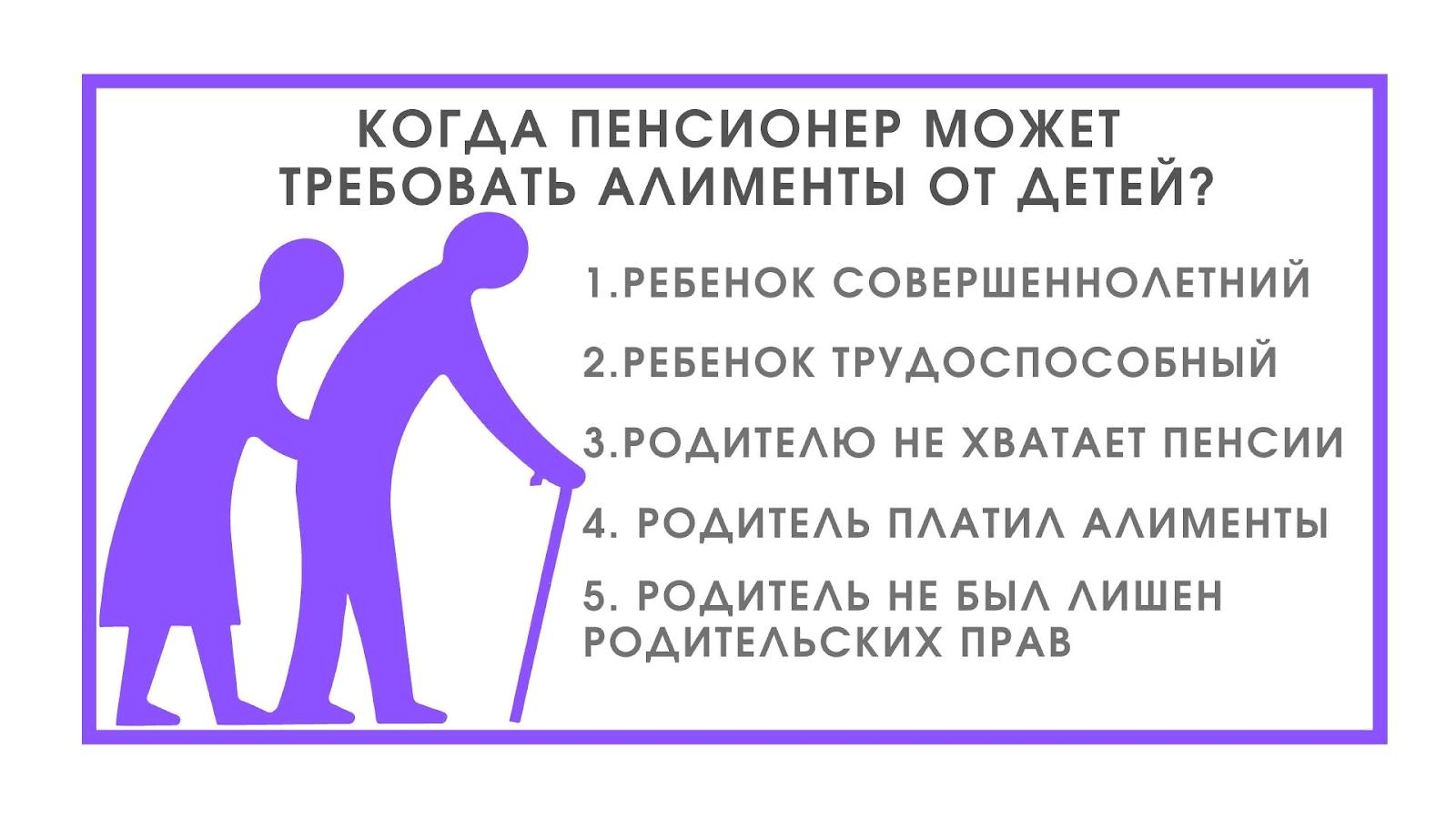 k9ARcBcunvfq6imGs EuE3i3ifq3A2XdDy0XUIBPwJSec 2HcWlnLb Как взыскать алименты на родителей-пенсионеров и алименты с пенсионера на ребенка