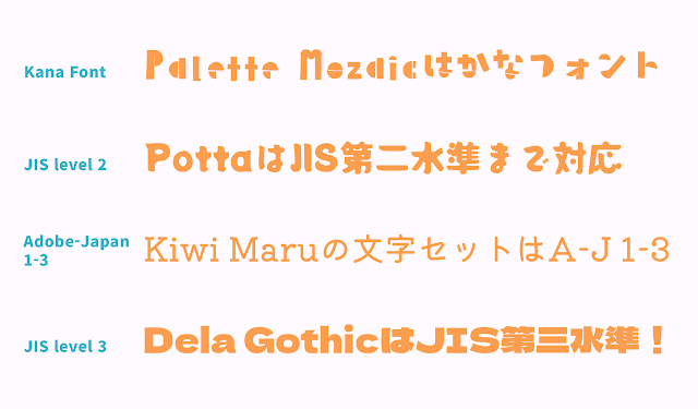 Four lines of text displaying the variety of different character types
