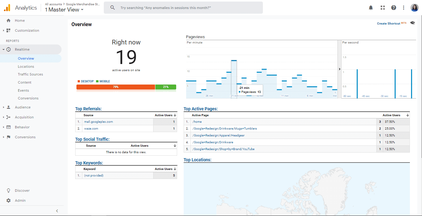 real time google analytics