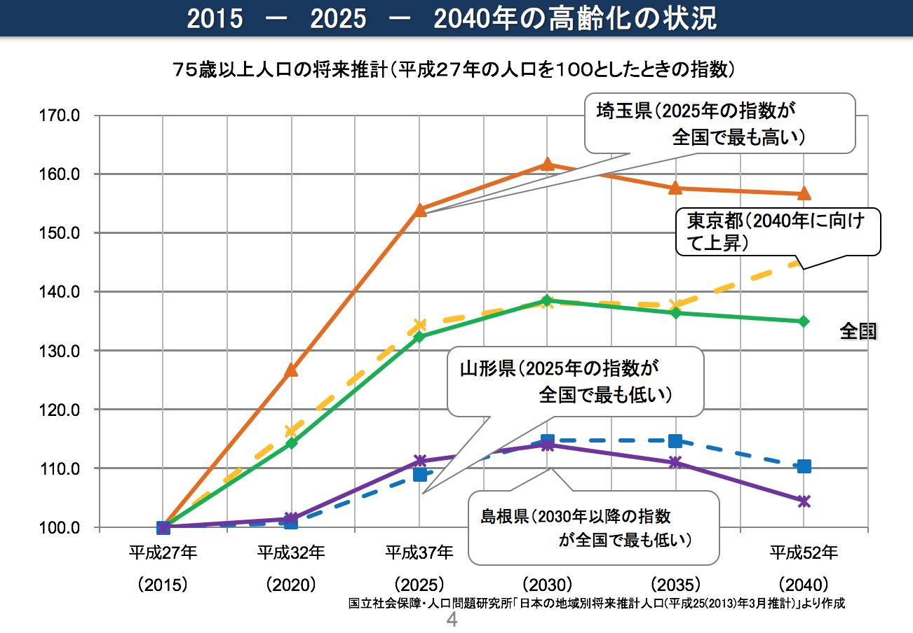 スクリーンショット%202018-06-08%2010.12.15.png