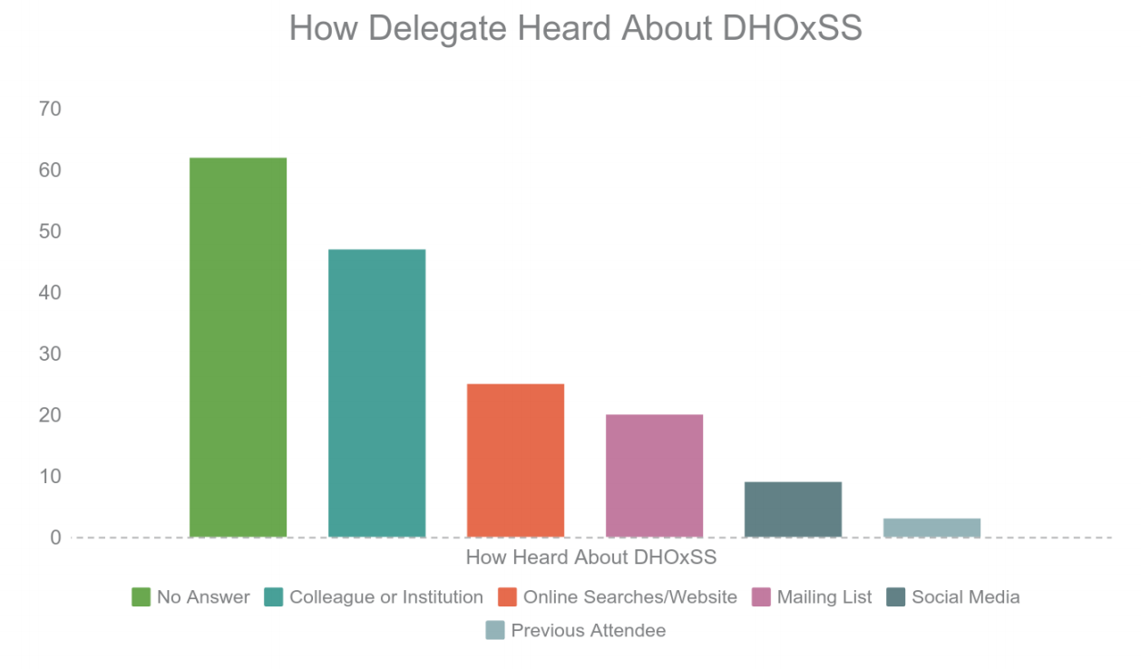 dhoxss2015-heard.png