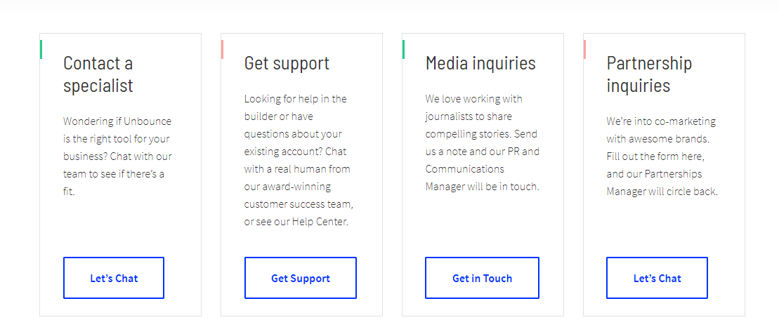 unbounce support page