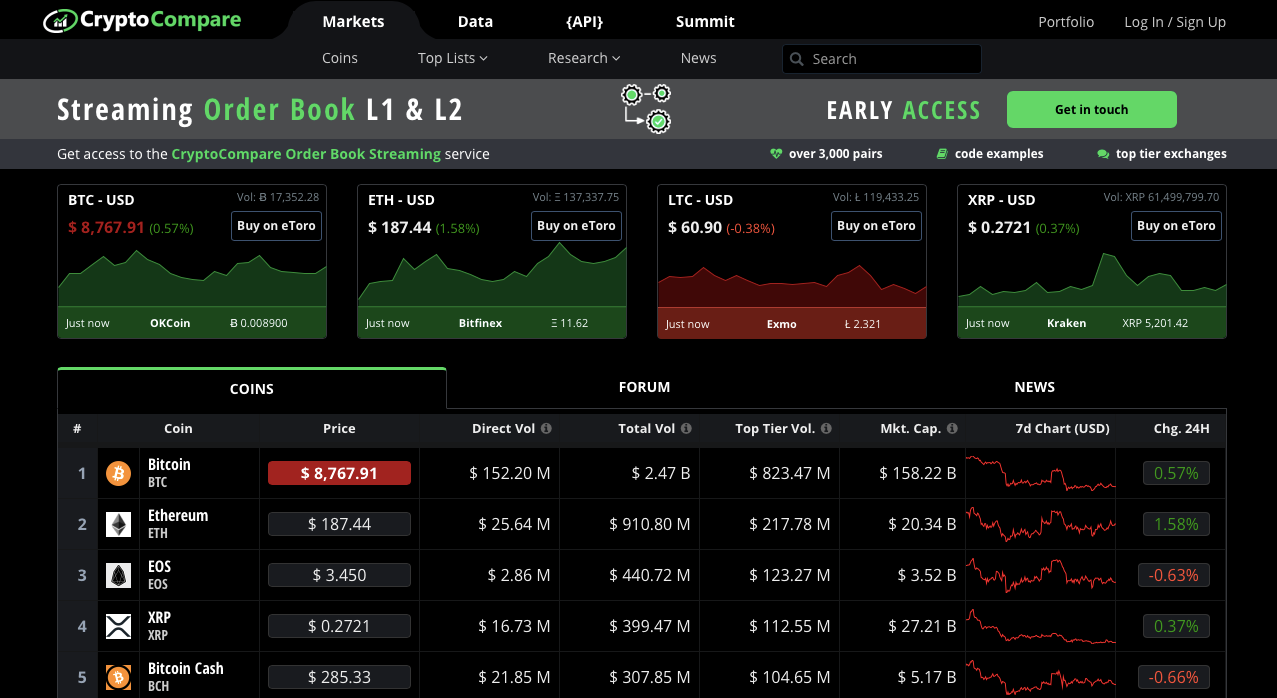 CryptoCompare bitcoin ethereum prices dashboard