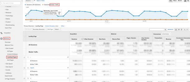 Trang Đích Hành vi Google Analytics
