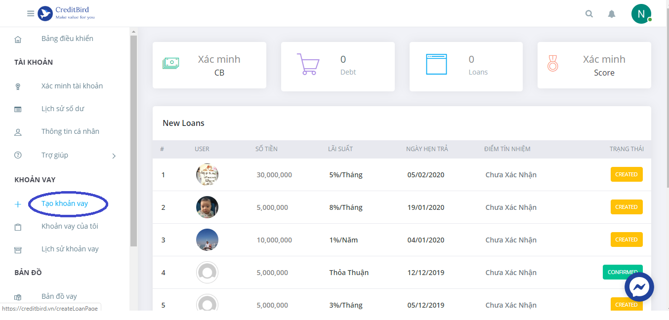 home creditbird with loan
