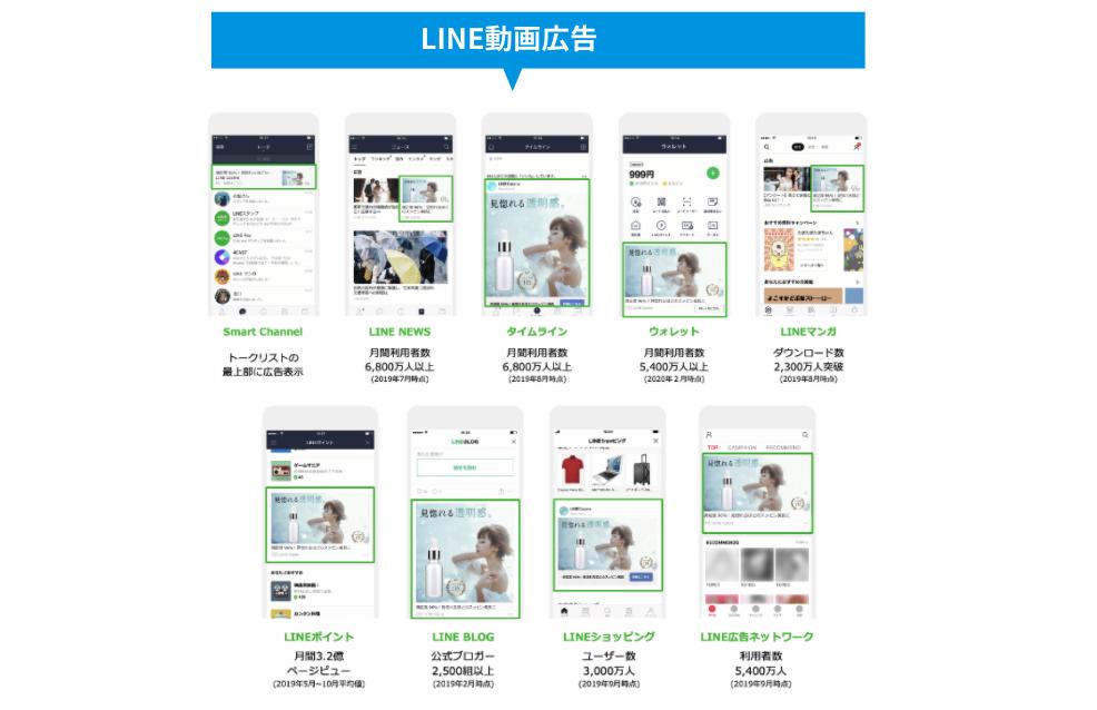 LINE動画広告