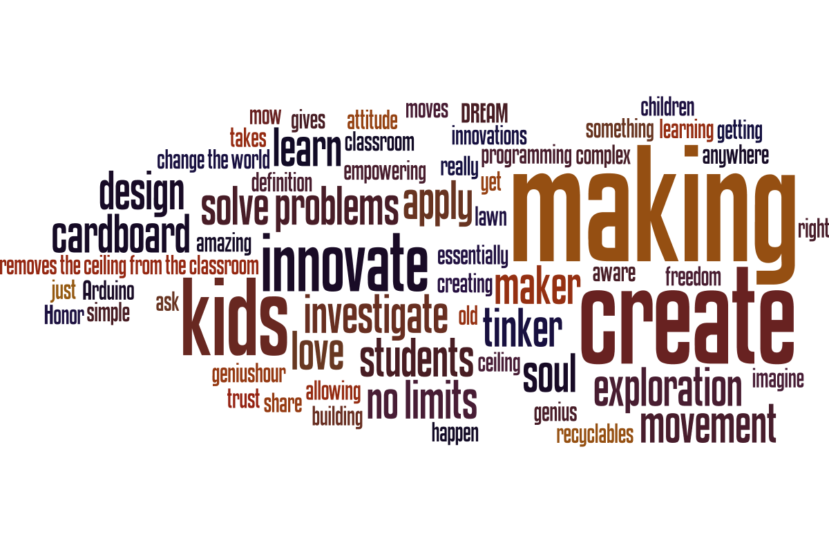 What is making wordle.png