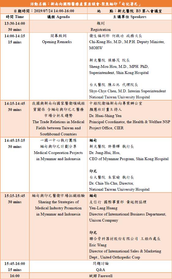 新南向國際醫療產業座談會-聚焦緬印