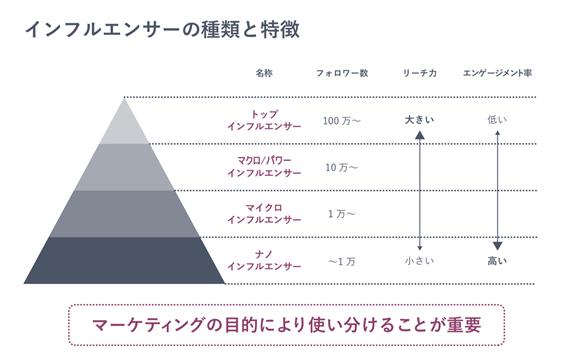グラフ  自動的に生成された説明