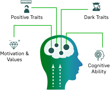 Importance Of Psychometric Tests