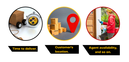 delivery optimization meaning: Tookan