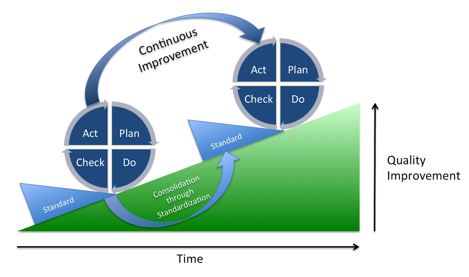 Software Feedback Loop Feedback Loops in Software