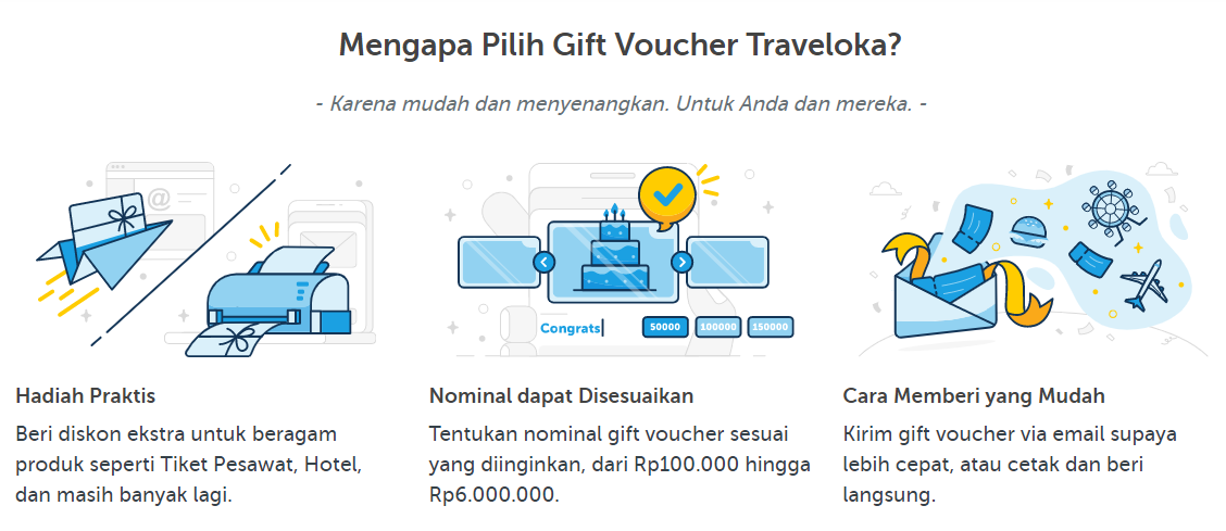 Traveloka Gift Voucher Kartu Hadiah Untuk Produk Traveloka